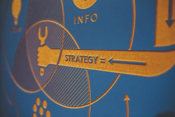 Marketing Board Strategy