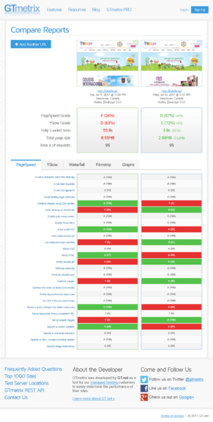 Kidslife.es Optimization Report   Before And After