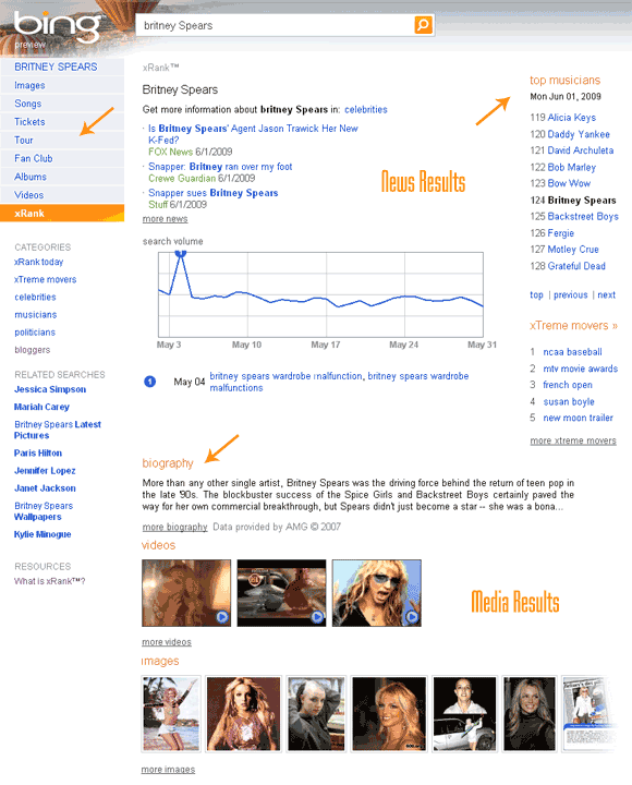 Bing xRank Results for Britney Spears