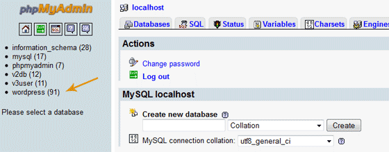 phpMyAdmin List of Databases