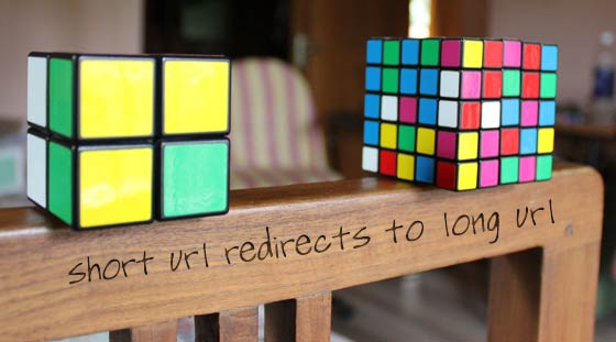 Short URL Redirects to Long URL